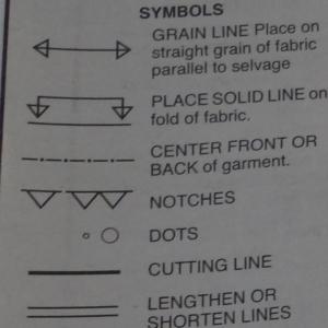 Pattern symbols