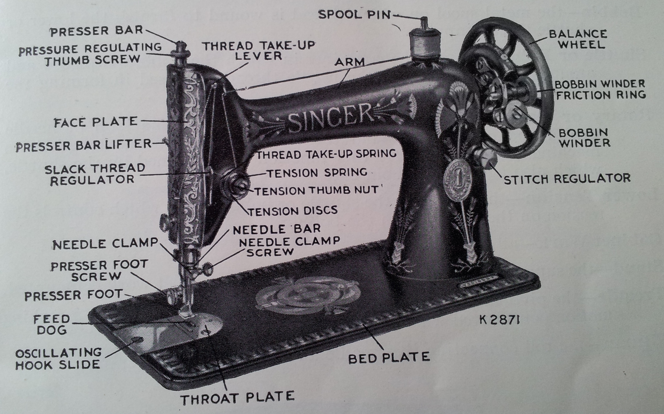 Principle Parts of Singer from A Manual of Family Sewing Machines